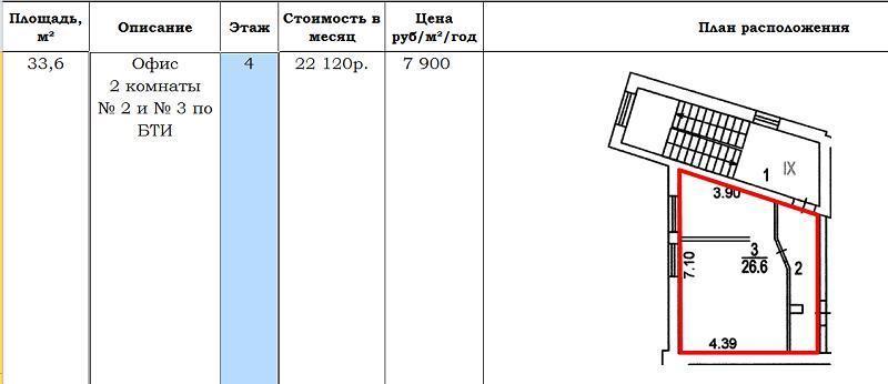 Аренда коммерческой недвижимости, 33м <sup>2</sup>, Москва, Электродная ул.,  8